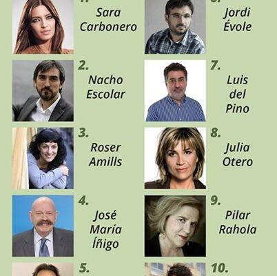 del blog Abalorios | L@s más virales