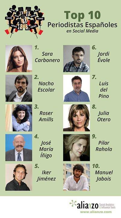 del blog Abalorios   L@s más virales